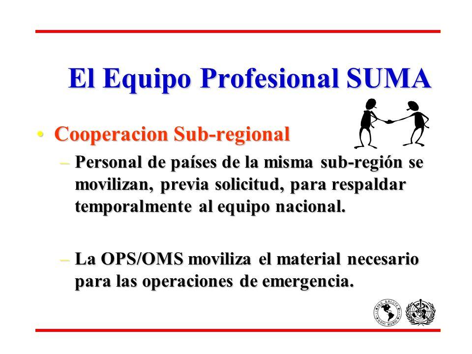 El Equipo Profesional SUMA Cooperacion Sub-regionalCooperacion Sub-regional –Personal de países de la misma sub-región se movilizan, previa solicitud,