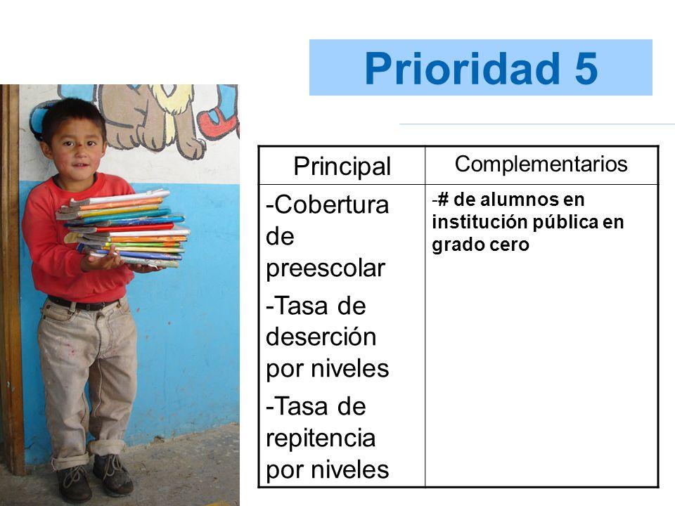 Prioridad 5 Principal Complementarios -Cobertura de preescolar -Tasa de deserción por niveles -Tasa de repitencia por niveles -# de alumnos en institu