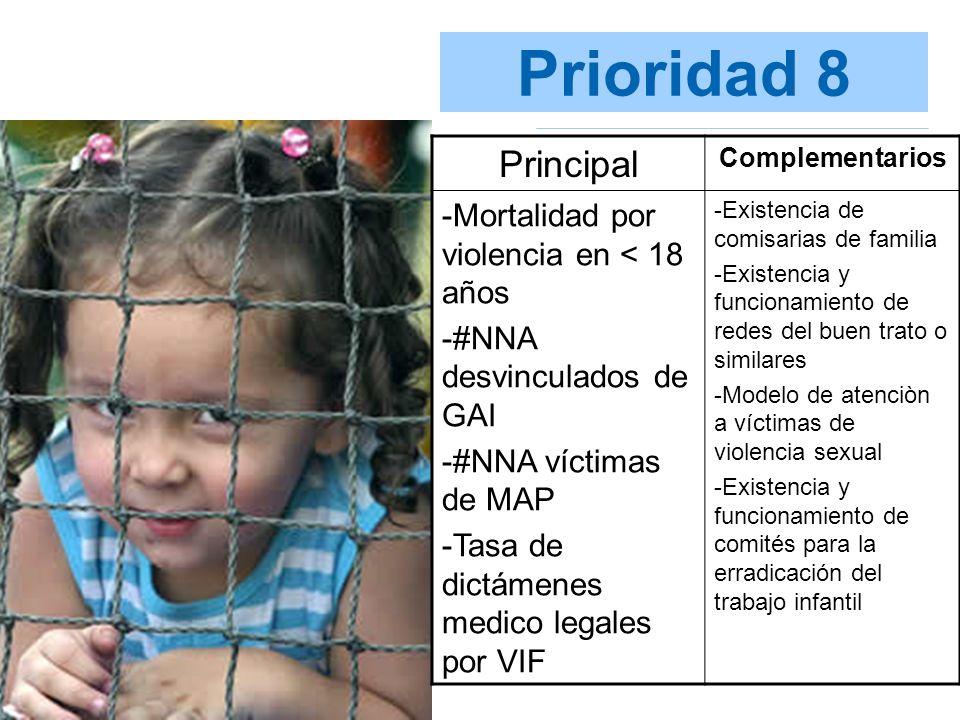 Prioridad 8 Principal Complementarios -Mortalidad por violencia en < 18 años -#NNA desvinculados de GAI -#NNA víctimas de MAP -Tasa de dictámenes medi