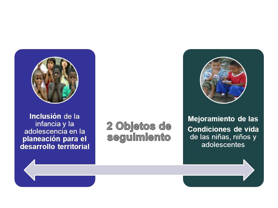 Inclusión de la infancia y la adolescencia en la planeación para el desarrollo territorial Mejoramiento de las Condiciones de vida de las niñas, niños