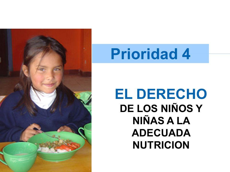 Prioridad 4 Principal Complementarios -Bajo peso al nacer -Prevalencia de desnutrición crónica en <5 a -Prevalencia de desnutrición aguda en < 5 años -% niños de 0 a 6m que reciben LME -Cobertura de complementación alimentaria en escolares