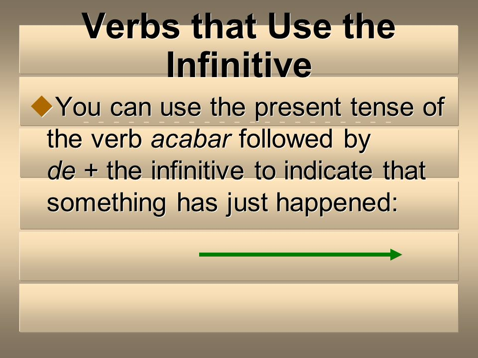 Verbs that Use the Infinitive Me gusta / gustaría Me encanta Poder (o > ue) Deber Preferir (e > ie) Querer (e > ie) Pensar (e > ie) Necesitar Tener qu