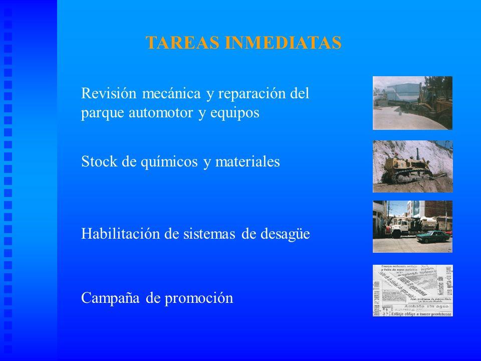 Protección de infraestructura Prevención contra ceniza, polvo y lluvia ácida La EMAPA ejecutó obras de protección de sus instalaciones.