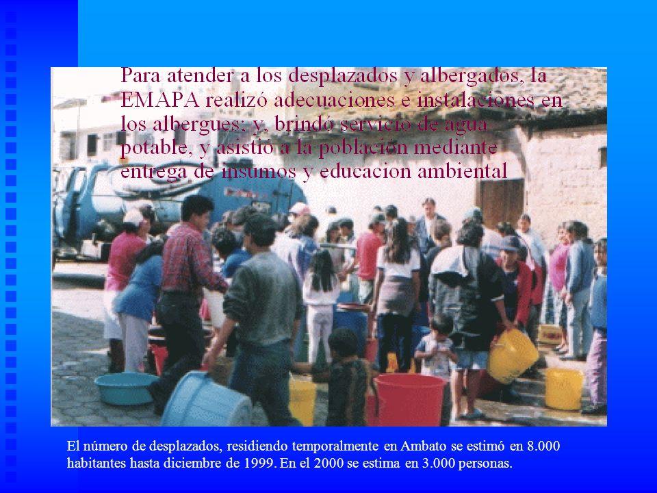 El número de desplazados, residiendo temporalmente en Ambato se estimó en 8.000 habitantes hasta diciembre de 1999. En el 2000 se estima en 3.000 pers