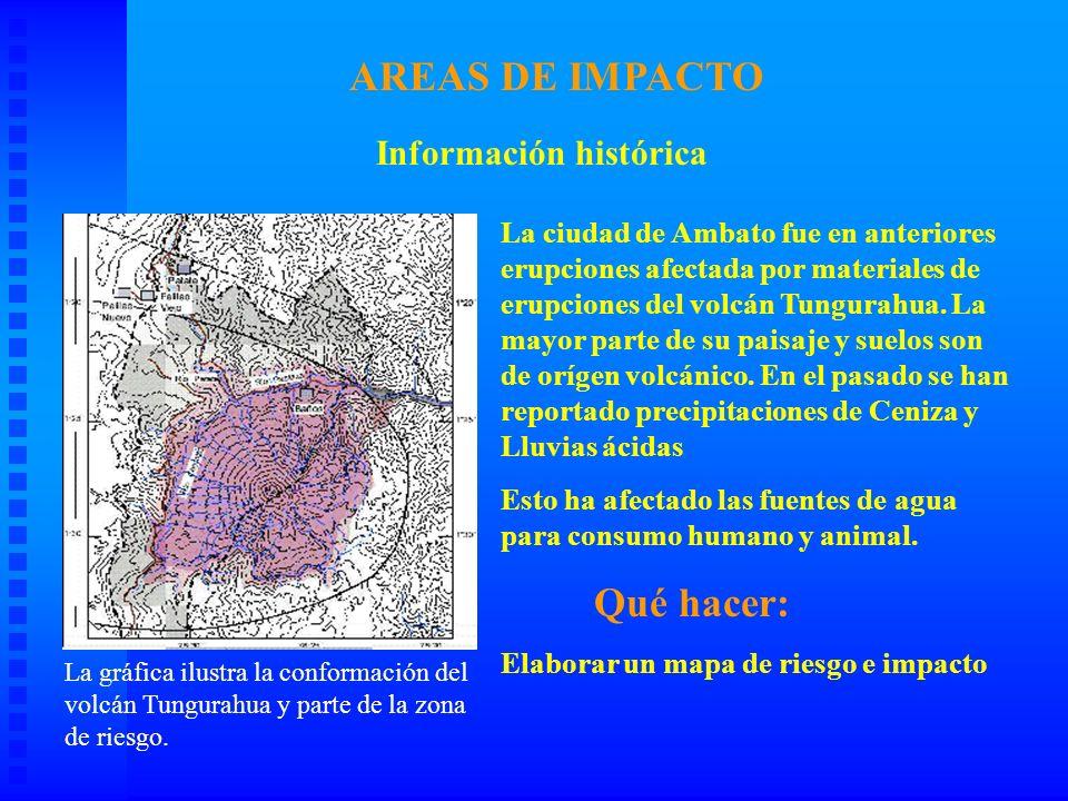 VULNERABILIDAD DE LOS SISTEMAS DE AGUA POTABLE natural operativa estructural