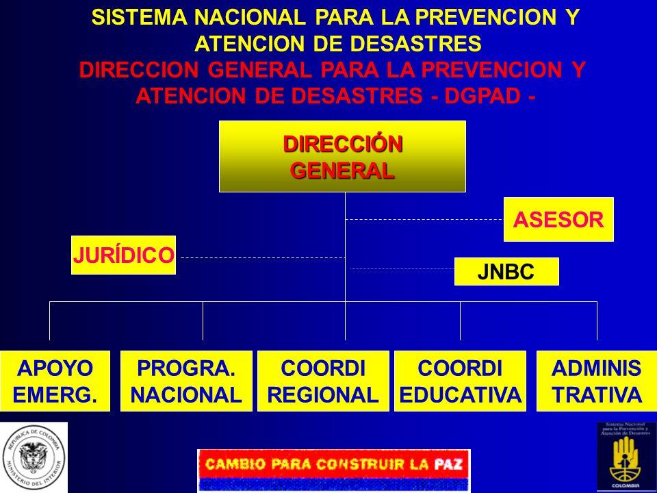 SISTEMA NACIONAL PARA LA PREVENCION Y ATENCION DE DESASTRES DIRECCION GENERAL PARA LA PREVENCION Y ATENCION DE DESASTRES - DGPAD - Dirección, coordina
