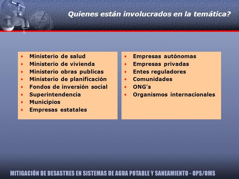 Quienes están involucrados en la temática? Ministerio de salud Ministerio de vivienda Ministerio obras publicas Ministerio de planificación Fondos de