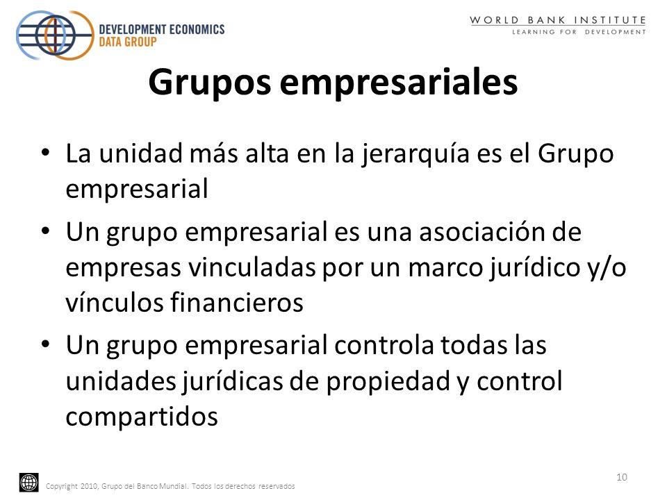 Copyright 2010, Grupo del Banco Mundial. Todos los derechos reservados Grupos empresariales La unidad más alta en la jerarquía es el Grupo empresarial