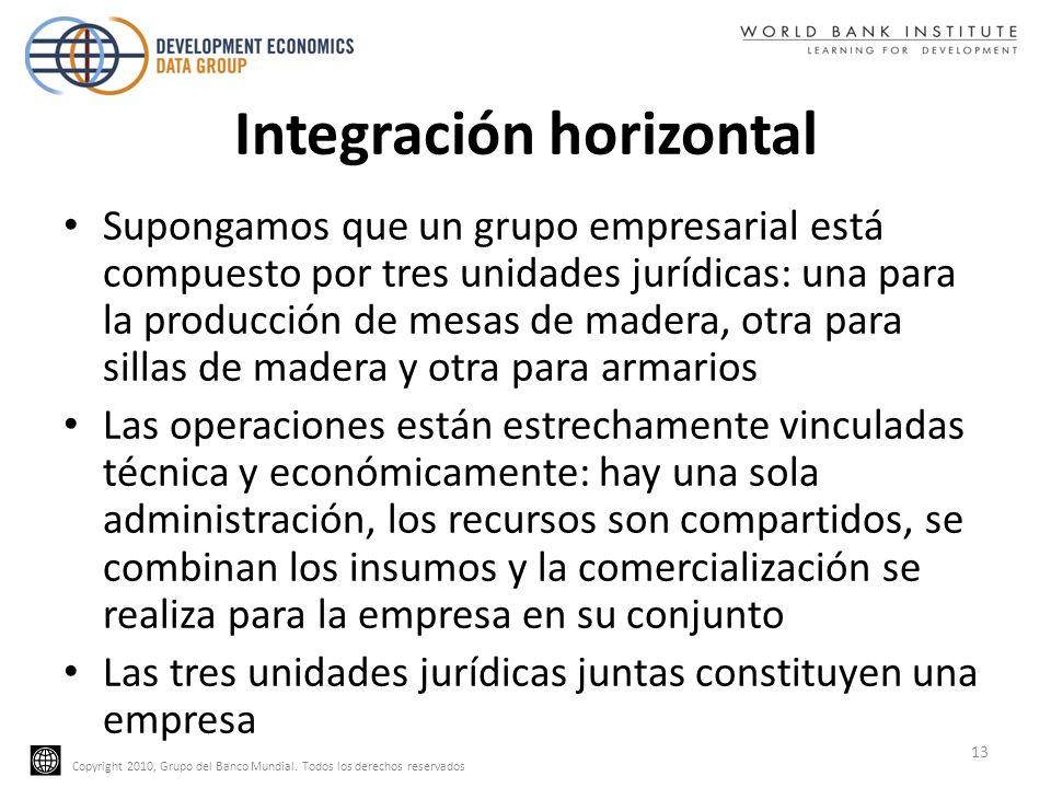 Copyright 2010, Grupo del Banco Mundial. Todos los derechos reservados Integración horizontal Supongamos que un grupo empresarial está compuesto por t