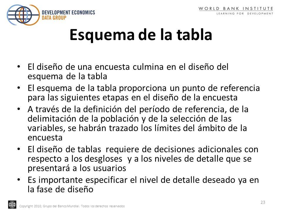 Copyright 2010, Grupo del Banco Mundial. Todos los derechos reservados Esquema de la tabla El diseño de una encuesta culmina en el diseño del esquema