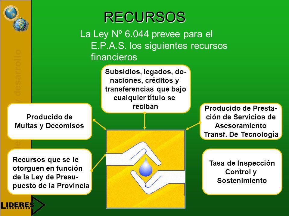 salud, desastres y desarrollo RECURSOS La Ley Nº 6.044 prevee para el E.P.A.S.