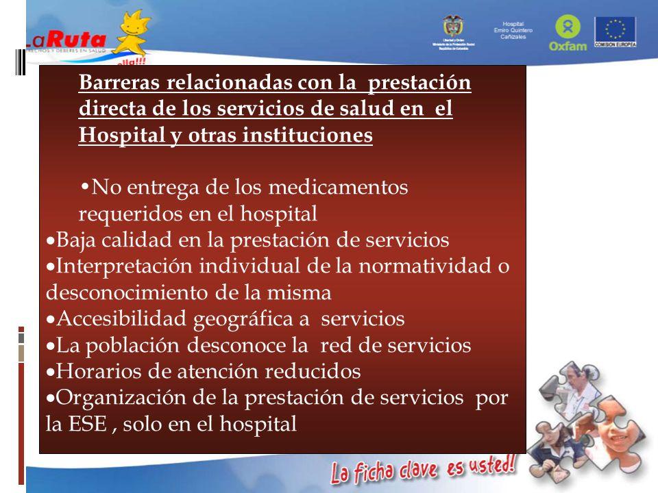 Barreras relacionadas con la prestación directa de los servicios de salud en el Hospital y otras instituciones No entrega de los medicamentos requerid