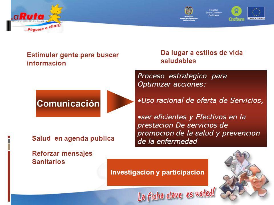 Comunicación Proceso estrategico para Optimizar acciones: Uso racional de oferta de Servicios, ser eficientes y Efectivos en la prestacion De servicio