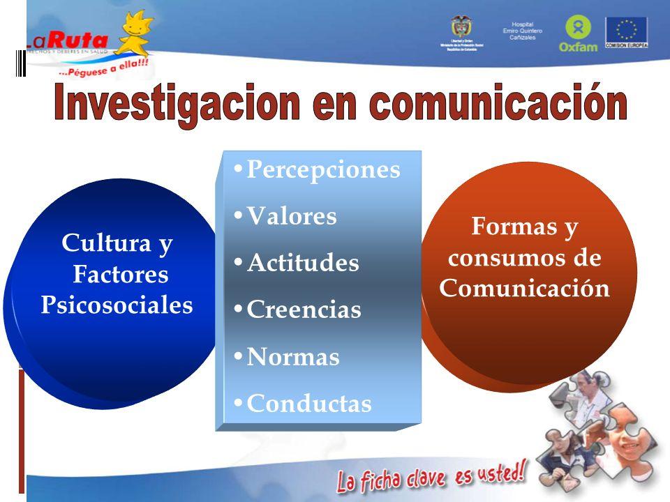 Cultura y Factores Psicosociales Formas y consumos de Comunicación Percepciones Valores Actitudes Creencias Normas Conductas