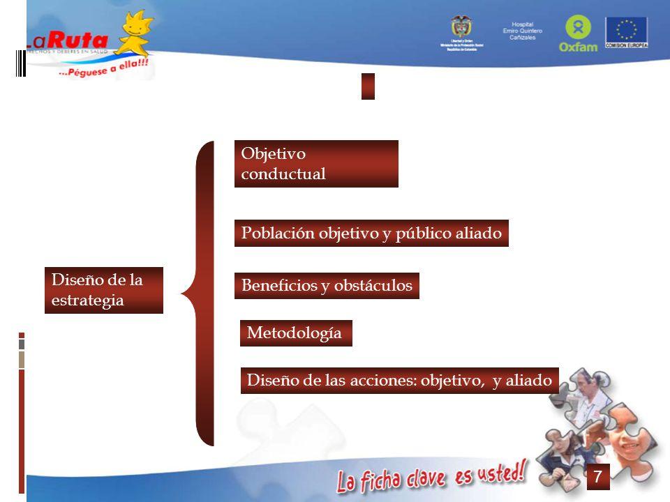 Diseño de la estrategia Objetivo conductual Población objetivo y público aliado Beneficios y obstáculos Metodología Diseño de las acciones: objetivo,