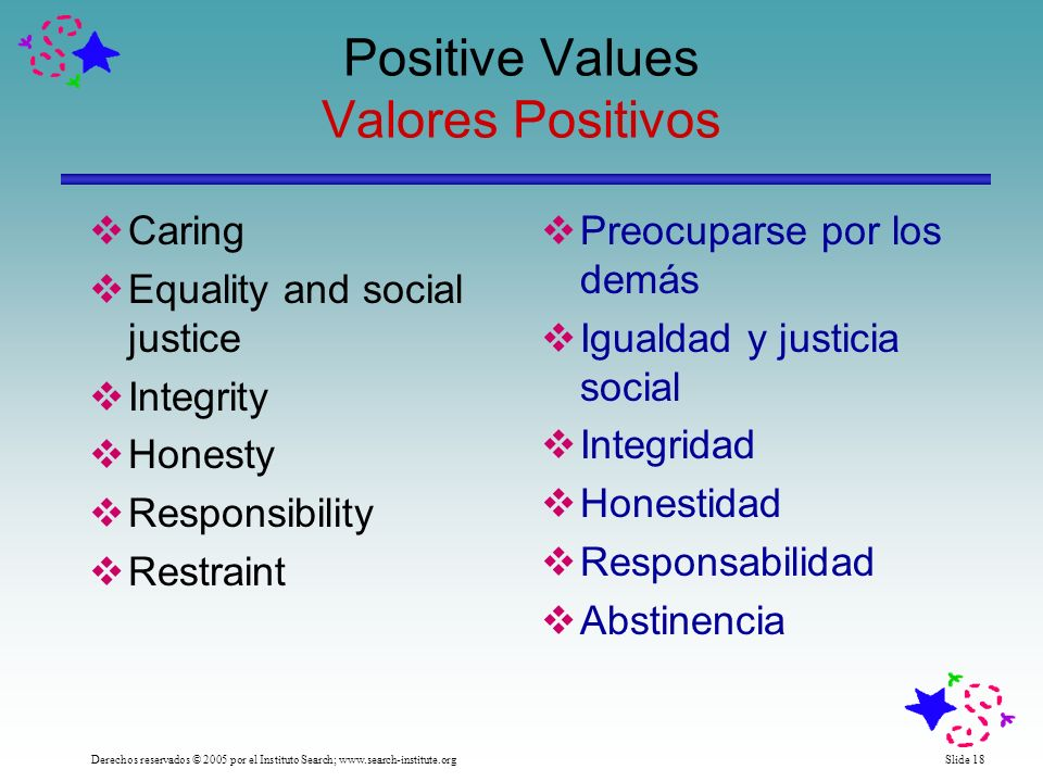 Slide 18 Positive Values Valores Positivos Caring Equality and social justice Integrity Honesty Responsibility Restraint Preocuparse por los demás Igualdad y justicia social Integridad Honestidad Responsabilidad Abstinencia Derechos reservados © 2005 por el Instituto Search;