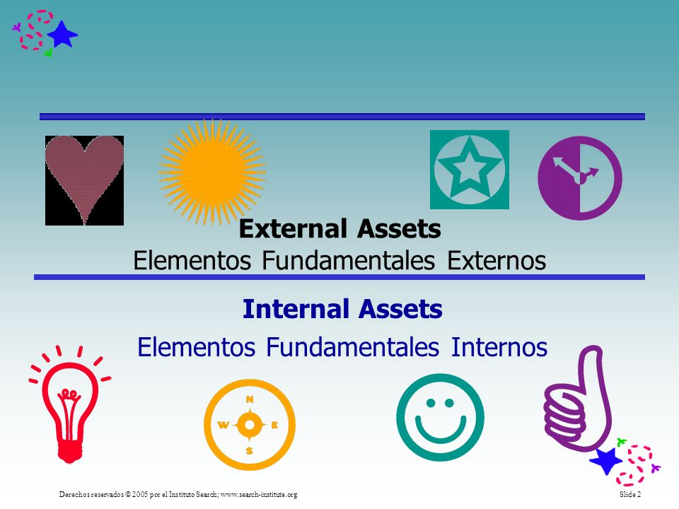 Slide 23Derechos reservados © 2005 por el Instituto Search; www.search-institute.org Two Types of Assets Los Dos Tipos de Elementos Fundamentales Internal Assets Skills and values that young people develop internally to guide their behaviors and decisions.