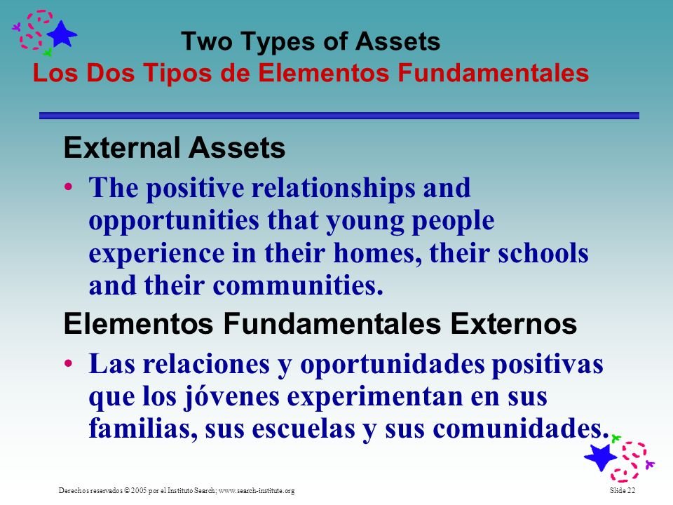 Slide 22Derechos reservados © 2005 por el Instituto Search; www.search-institute.org Two Types of Assets Los Dos Tipos de Elementos Fundamentales External Assets The positive relationships and opportunities that young people experience in their homes, their schools and their communities.