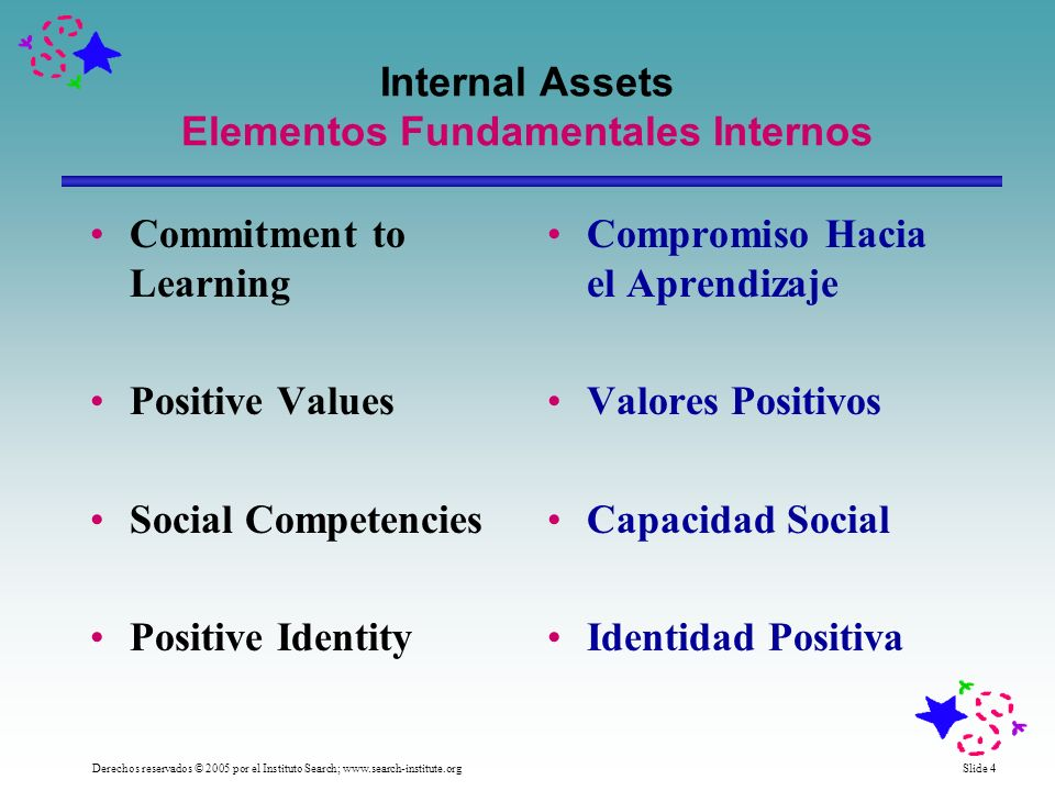 Slide 5Derechos reservados © 2005 por el Instituto Search; www.search-institute.org The Power of Assets to Protect El Poder de los Elementos Fundamentales para Proteger Copyright © 2006 by Search Institute