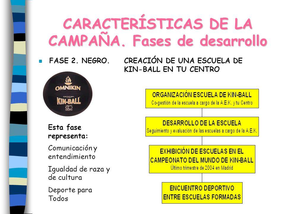 CARACTERÍSTICAS DE LA CAMPAÑA. Fases de desarrollo n FASE 1.