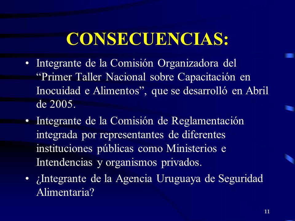 11 CONSECUENCIAS: Integrante de la Comisión Organizadora del Primer Taller Nacional sobre Capacitación en Inocuidad e Alimentos, que se desarrolló en