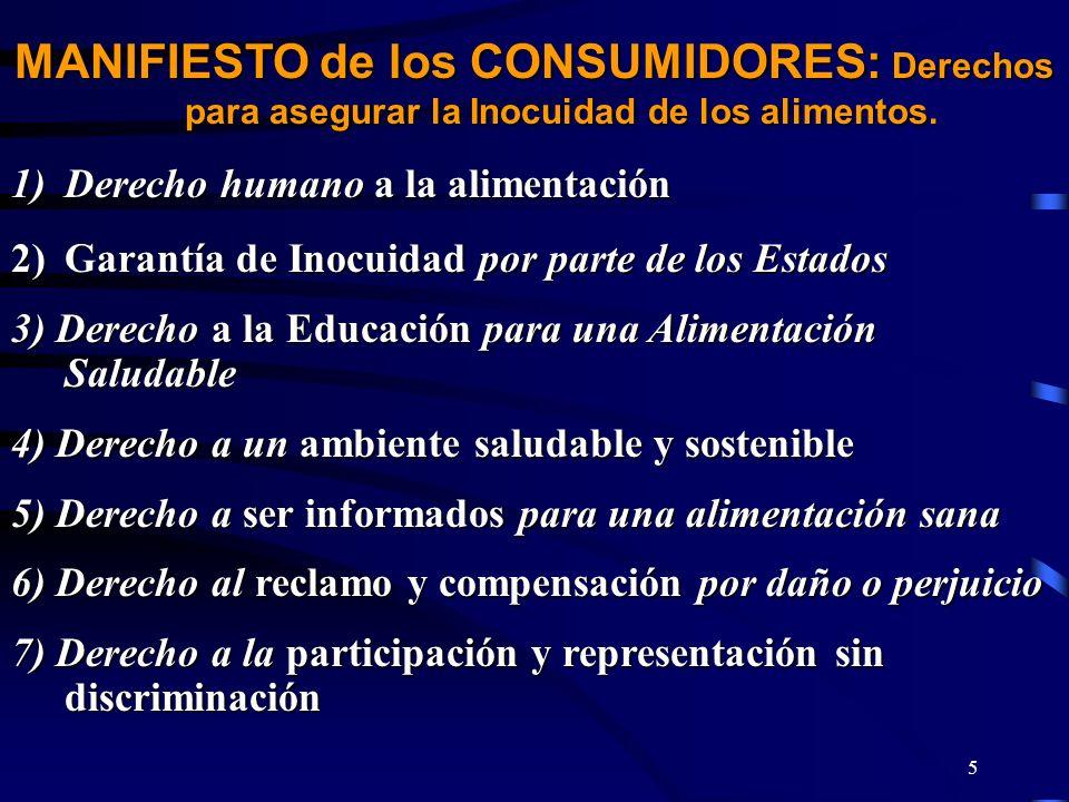 5 MANIFIESTO de los CONSUMIDORES: Derechos para asegurar la Inocuidad de los alimentos. 1)Derecho humano a la alimentación 2)Garantía de Inocuidad por