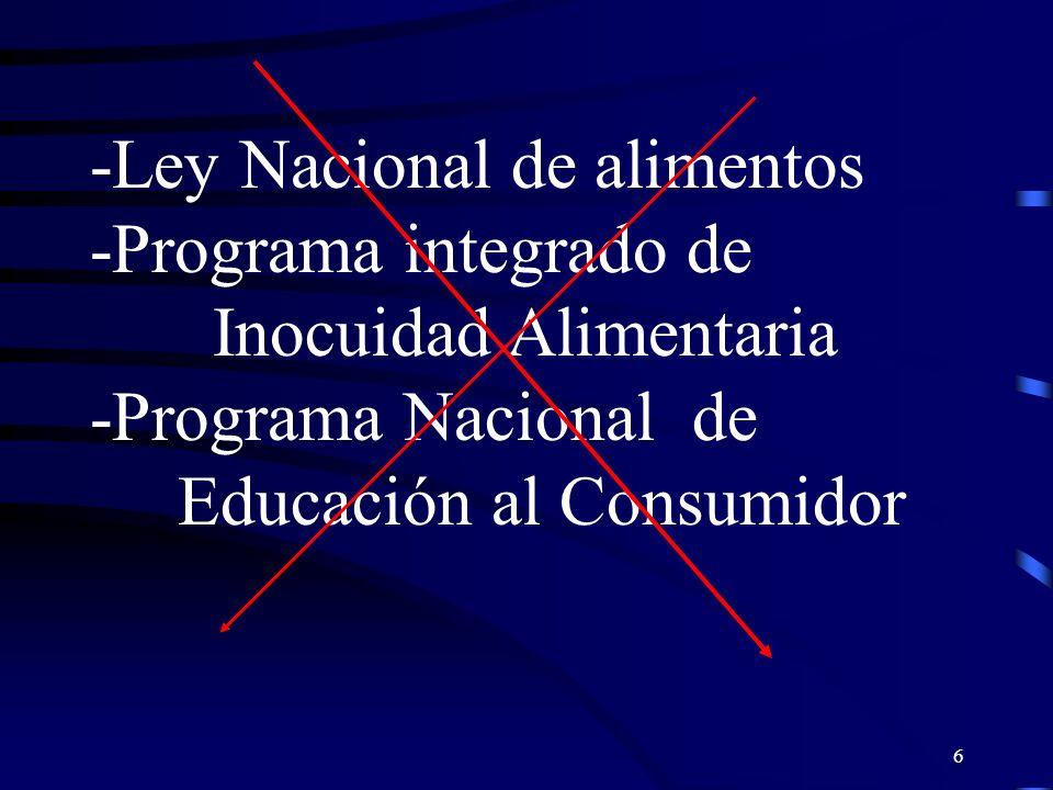 6 -Ley Nacional de alimentos -Programa integrado de Inocuidad Alimentaria -Programa Nacional de Educación al Consumidor