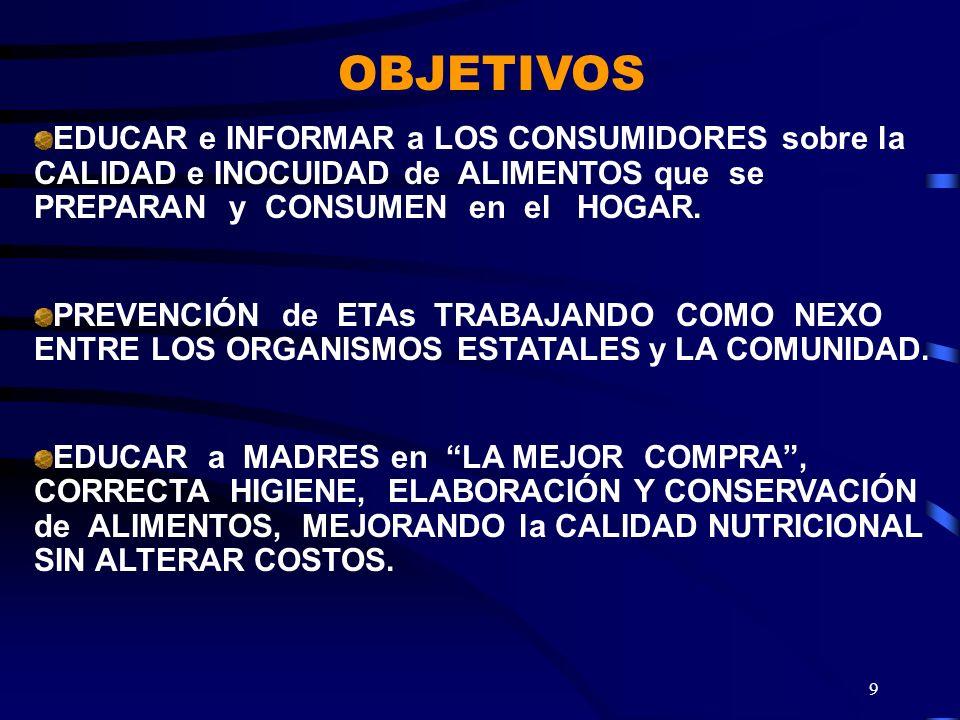 9 OBJETIVOS EDUCAR e INFORMAR a LOS CONSUMIDORES sobre la CALIDAD e INOCUIDAD de ALIMENTOS que se PREPARAN y CONSUMEN en el HOGAR. PREVENCIÓN de ETAs