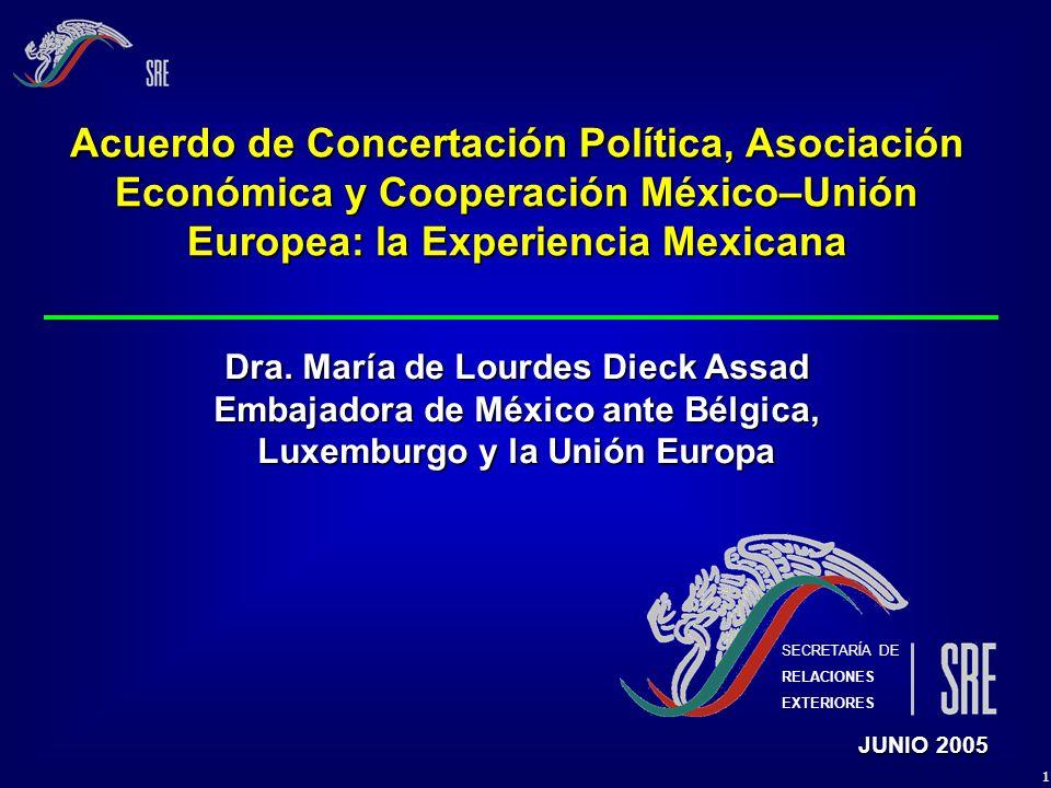 1 Acuerdo de Concertación Política, Asociación Económica y Cooperación México–Unión Europea: la Experiencia Mexicana SECRETARÍA DE RELACIONES EXTERIOR