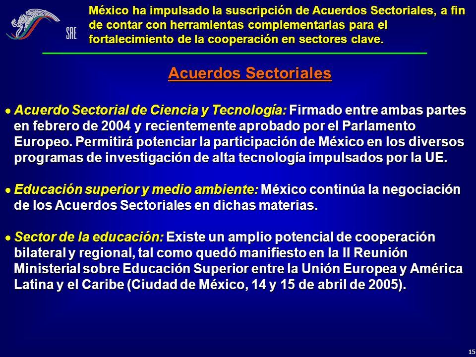 15 México ha impulsado la suscripción de Acuerdos Sectoriales, a fin de contar con herramientas complementarias para el fortalecimiento de la cooperac