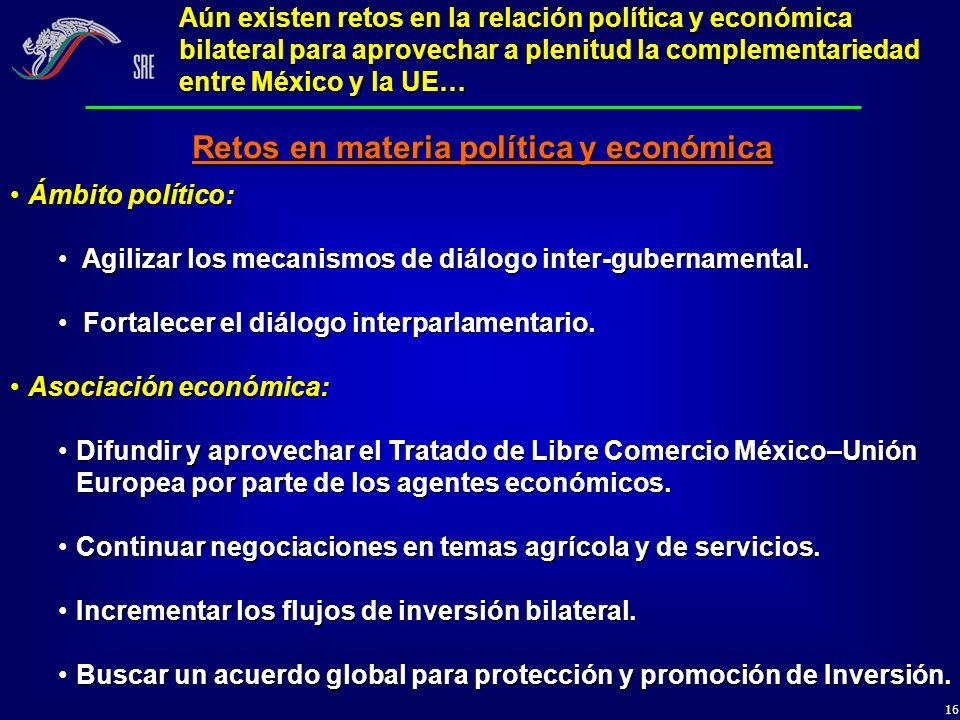 16 Aún existen retos en la relación política y económica bilateral para aprovechar a plenitud la complementariedad entre México y la UE… Ámbito políti