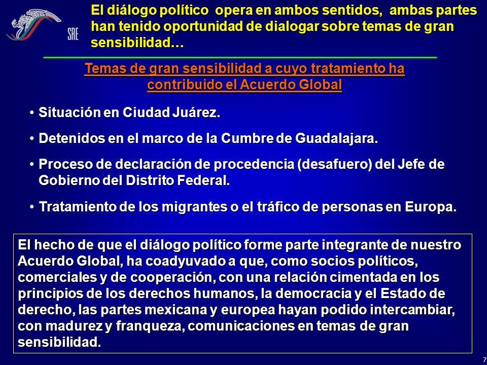 8 Proporciona reglas claras en el comercio bilateral.Proporciona reglas claras en el comercio bilateral.