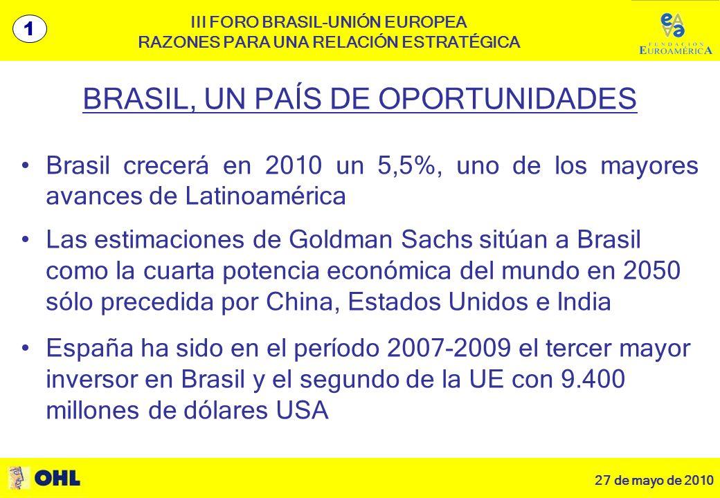2 III FORO BRASIL-UNIÓN EUROPEA RAZONES PARA UNA RELACIÓN ESTRATÉGICA BRASIL, UN PAÍS DE OPORTUNIDADES Brasil crecerá en 2010 un 5,5%, uno de los mayores avances de Latinoamérica Las estimaciones de Goldman Sachs sitúan a Brasil como la cuarta potencia económica del mundo en 2050 sólo precedida por China, Estados Unidos e India España ha sido en el período 2007-2009 el tercer mayor inversor en Brasil y el segundo de la UE con 9.400 millones de dólares USA 1