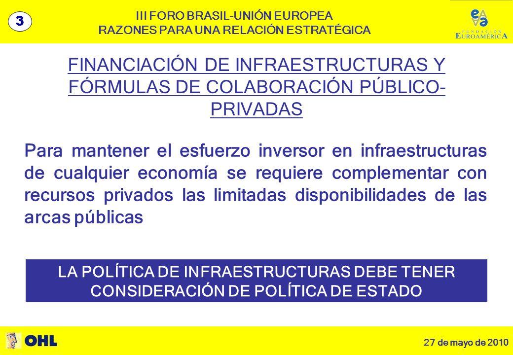 27 de mayo de 2010 4 III FORO BRASIL-UNIÓN EUROPEA RAZONES PARA UNA RELACIÓN ESTRATÉGICA Para mantener el esfuerzo inversor en infraestructuras de cualquier economía se requiere complementar con recursos privados las limitadas disponibilidades de las arcas públicas LA POLÍTICA DE INFRAESTRUCTURAS DEBE TENER CONSIDERACIÓN DE POLÍTICA DE ESTADO FINANCIACIÓN DE INFRAESTRUCTURAS Y FÓRMULAS DE COLABORACIÓN PÚBLICO- PRIVADAS 3