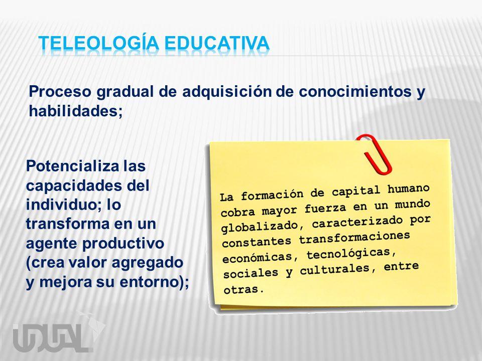 Proceso gradual de adquisición de conocimientos y habilidades; Potencializa las capacidades del individuo; lo transforma en un agente productivo (crea