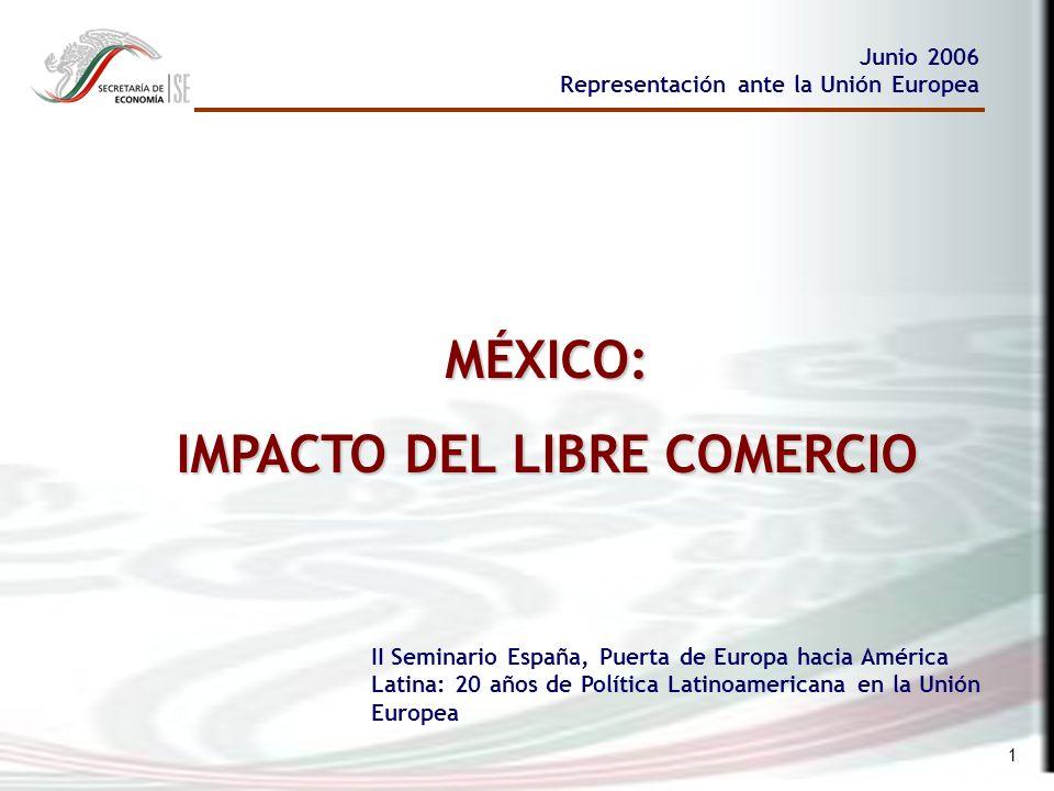 1 MÉXICO: IMPACTO DEL LIBRE COMERCIO Junio 2006 Representación ante la Unión Europea II Seminario España, Puerta de Europa hacia América Latina: 20 años de Política Latinoamericana en la Unión Europea