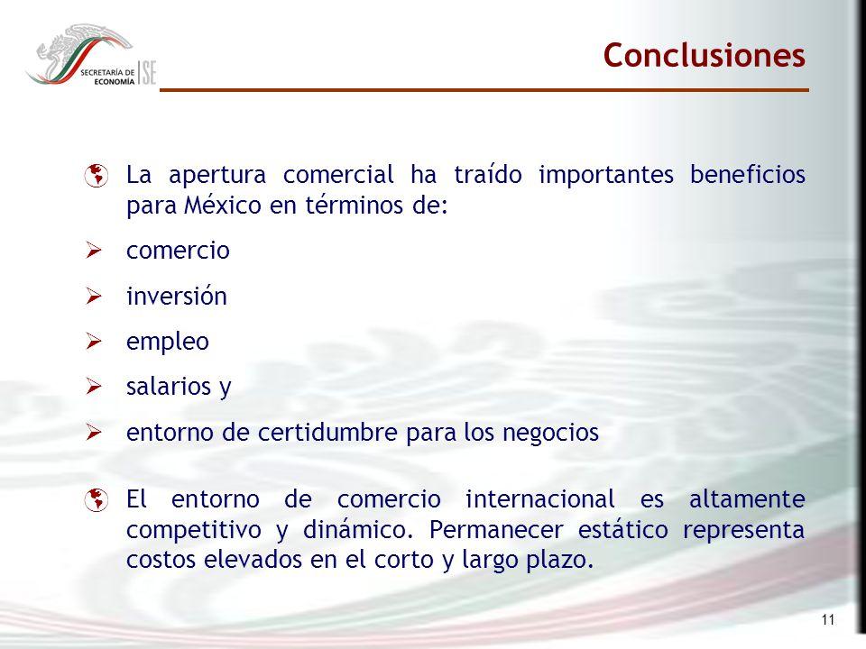 11 Conclusiones La apertura comercial ha traído importantes beneficios para México en términos de: comercio inversión empleo salarios y entorno de certidumbre para los negocios El entorno de comercio internacional es altamente competitivo y dinámico.