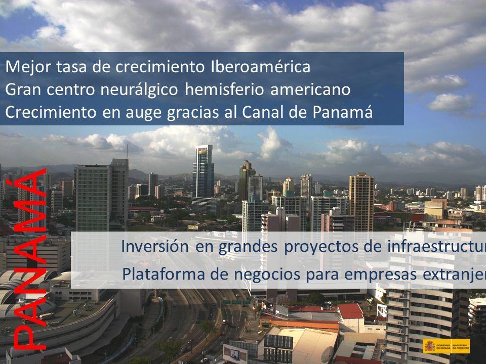 Mejor tasa de crecimiento Iberoamérica Gran centro neurálgico hemisferio americano Crecimiento en auge gracias al Canal de Panamá Inversión en grandes
