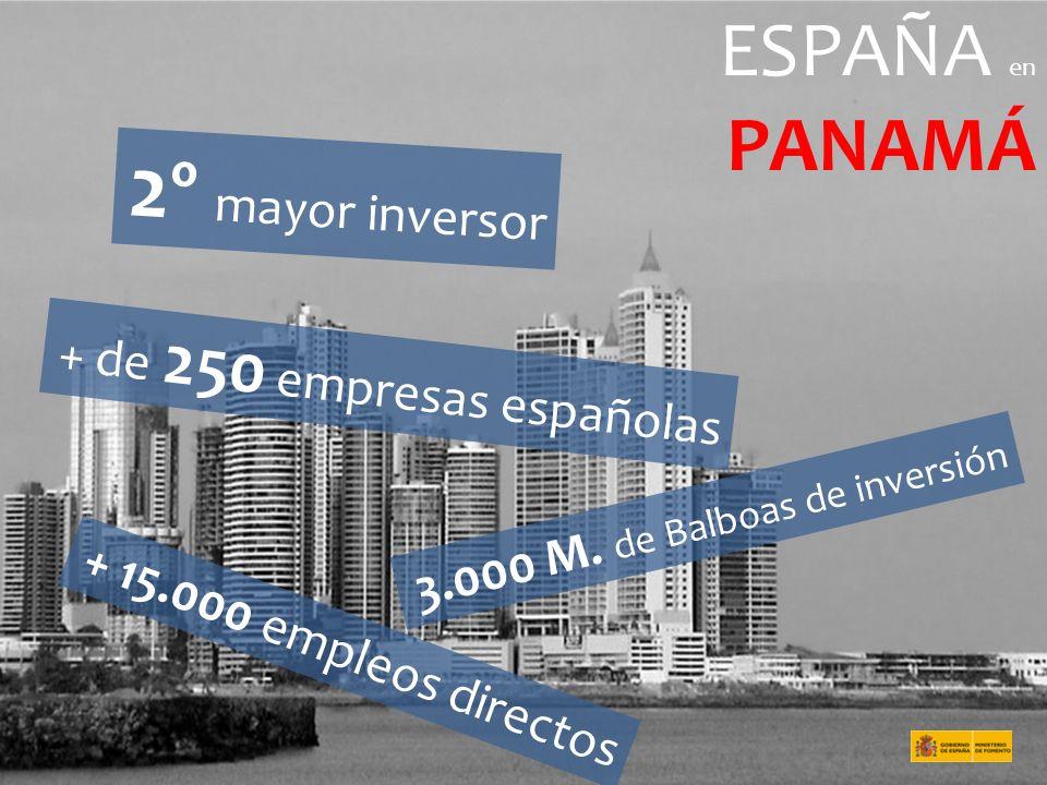 2º mayor inversor 3.000 M. de Balboas de inversión + 15.000 empleos directos + de 250 empresas españolas ESPAÑA en PANAMÁ