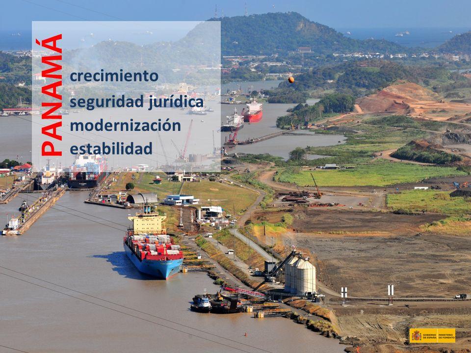 estabilidad PANAMÁ seguridad jurídica modernización crecimiento