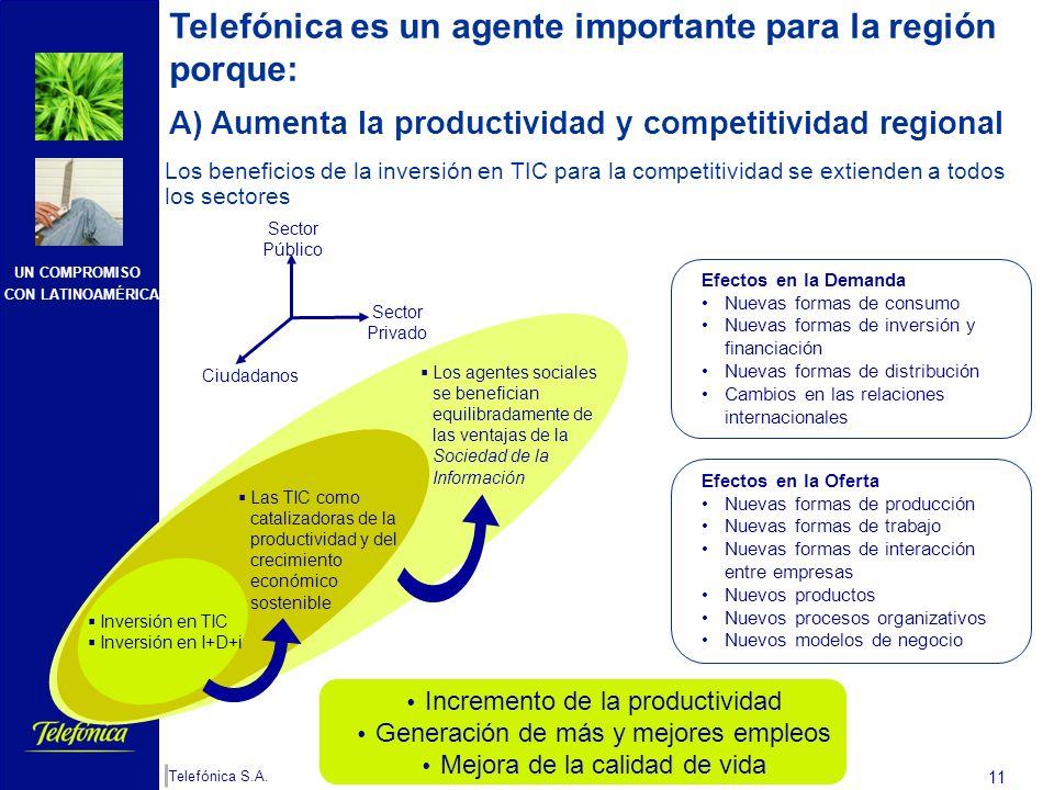 UN COMPROMISO CON LATINOAMÉRICA Telefónica S.A. 10 Así, Telefónica está demostrando su compromiso con la región incluso durante situaciones económicas