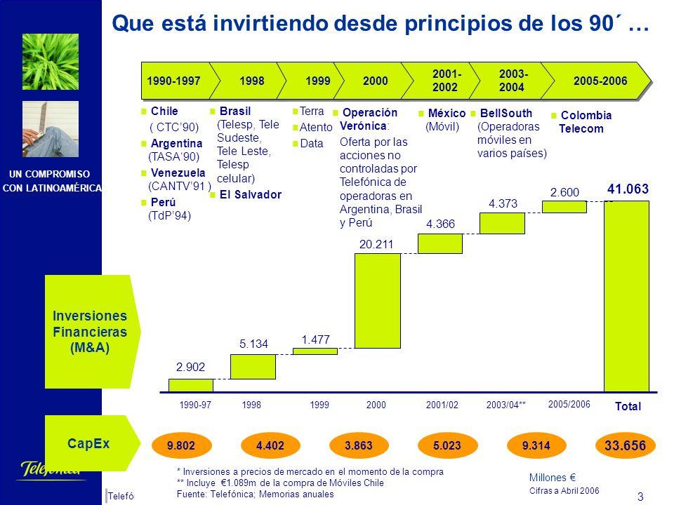 UN COMPROMISO CON LATINOAMÉRICA Telefónica S.A. 2... y Telefónica es una de las principales multinacionales en la región... Ventas en Latinoamérica de
