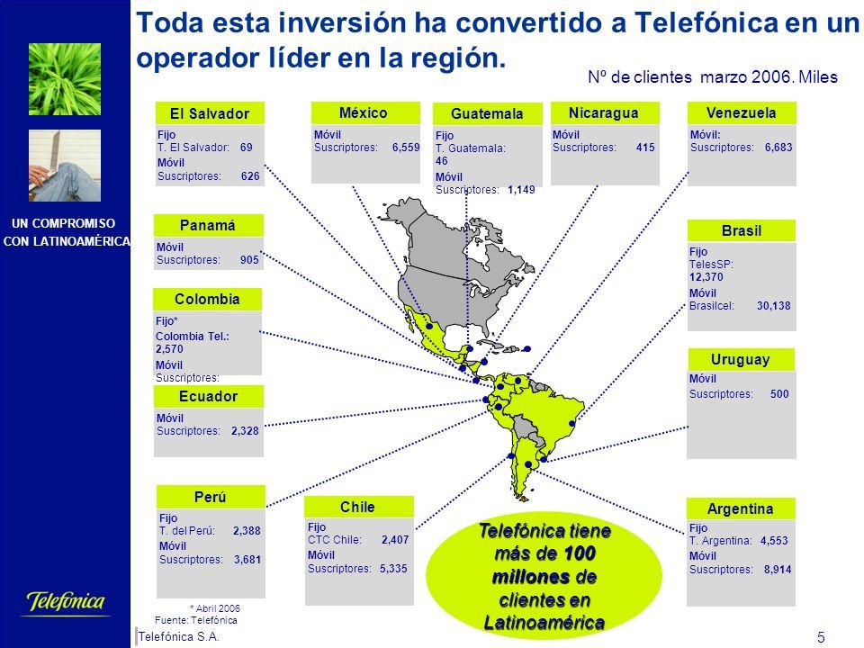UN COMPROMISO CON LATINOAMÉRICA Telefónica S.A. 4 Argentina 12% 185.598.780 Brasil 46% 686.244.412 Perú 7% 108.392.268 Chile 7% 108.942.881 México 6%