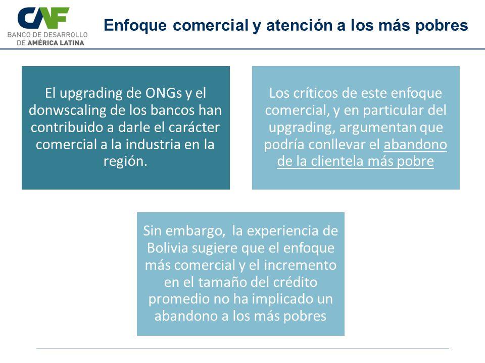 Enfoque comercial y atención a los más pobres El upgrading de ONGs y el donwscaling de los bancos han contribuido a darle el carácter comercial a la i