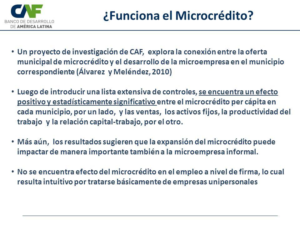 Un proyecto de investigación de CAF, explora la conexión entre la oferta municipal de microcrédito y el desarrollo de la microempresa en el municipio