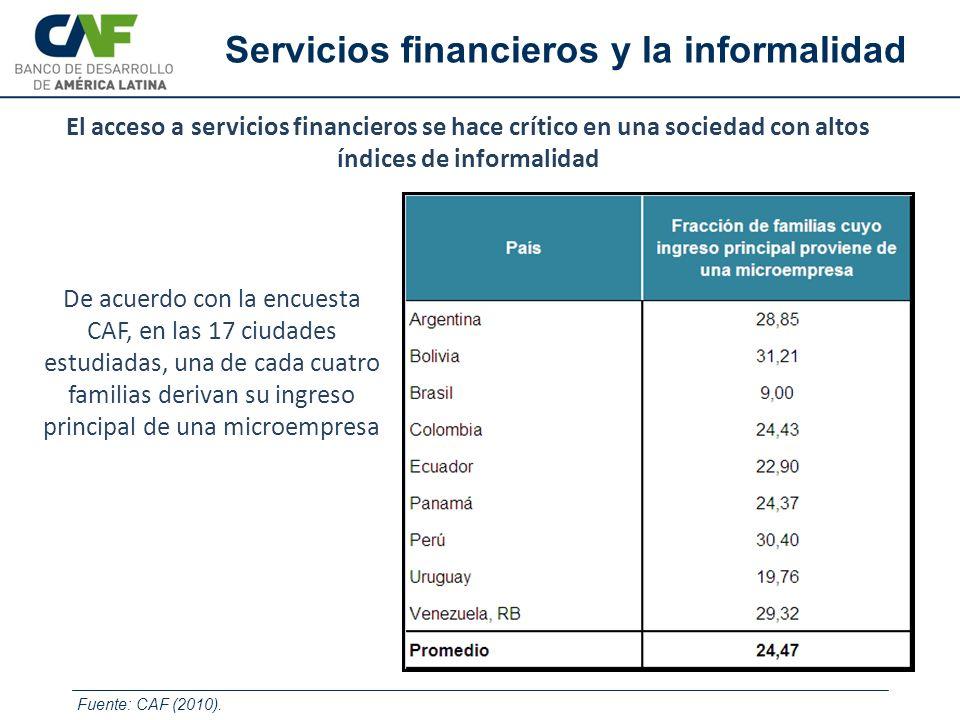 Fuente: CAF (2010). Servicios financieros y la informalidad De acuerdo con la encuesta CAF, en las 17 ciudades estudiadas, una de cada cuatro familias
