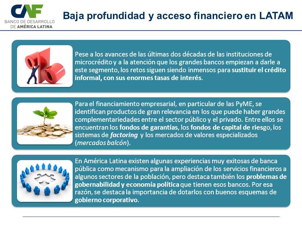 Baja profundidad y acceso financiero en LATAM Pese a los avances de las últimas dos décadas de las instituciones de microcrédito y a la atención que l