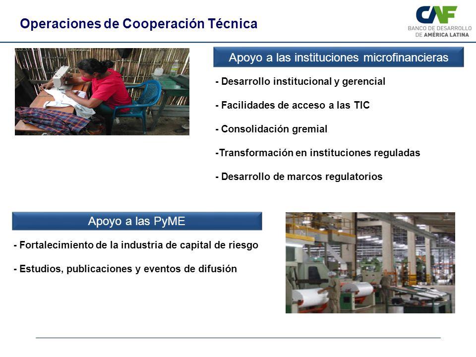 Operaciones de Cooperación Técnica Apoyo a las PyME - Fortalecimiento de la industria de capital de riesgo - Estudios, publicaciones y eventos de difu