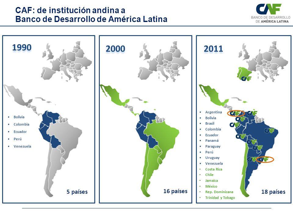 1990 2000 2011 Bolivia Colombia Ecuador Perú Venezuela Argentina Bolivia Brasil Colombia Ecuador Panamá Paraguay Perú Uruguay Venezuela Costa Rica Chi