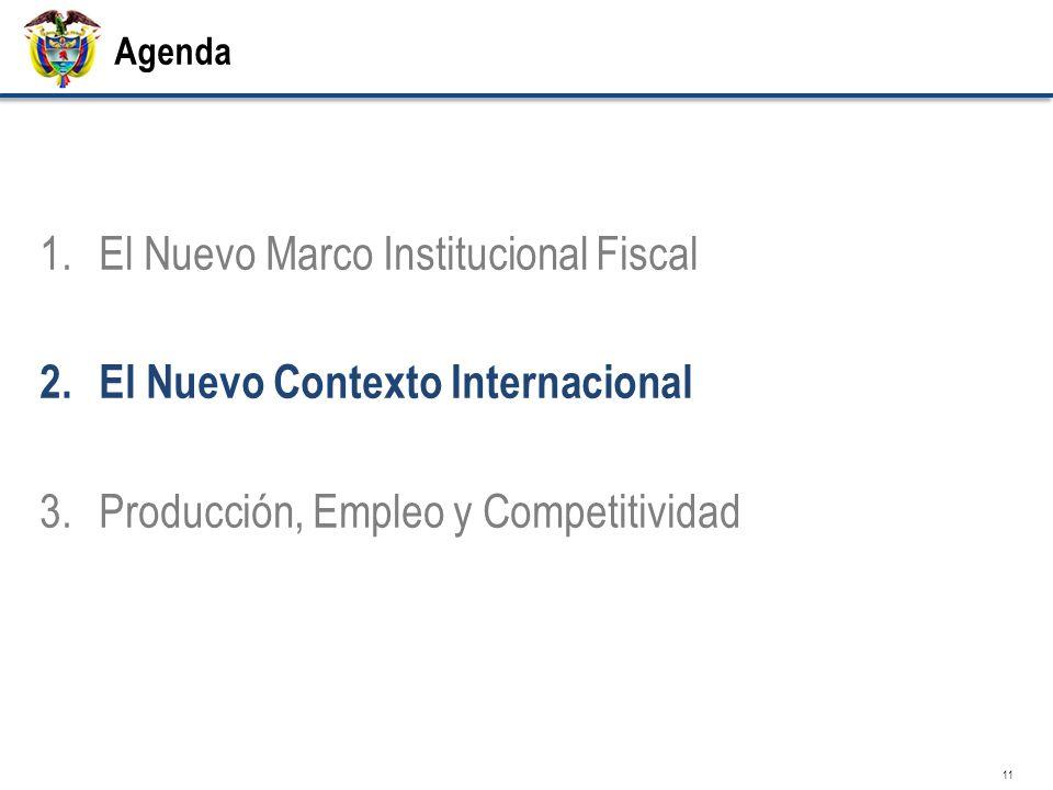 Agenda 1.El Nuevo Marco Institucional Fiscal 2. El Nuevo Contexto Internacional 3.Producción, Empleo y Competitividad 11